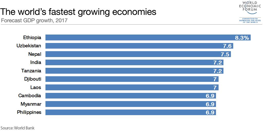 latest jobs in ethiopia